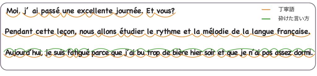 フランス語サイレントウェイ