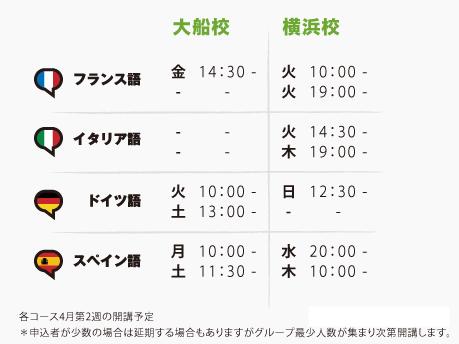 入門グループ時間帯